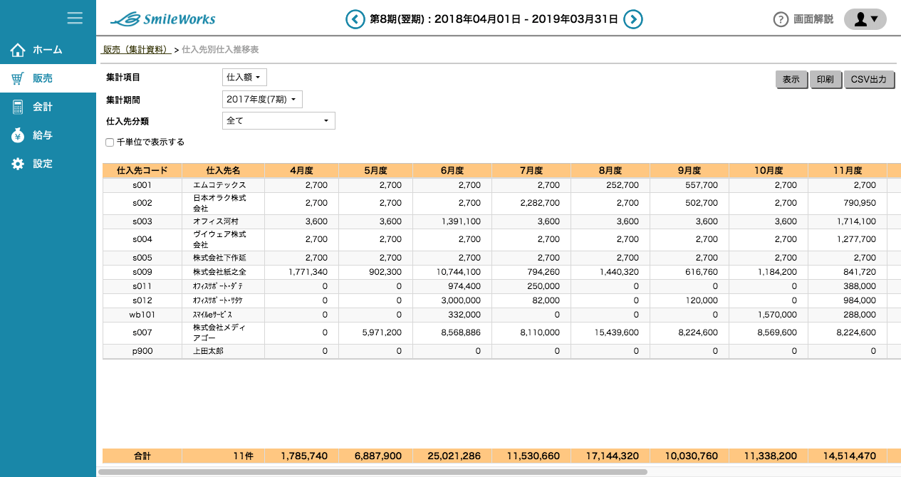 元帳・集計表 仕入推移表の機能 | クラウドERP・統合基幹業務システム ...